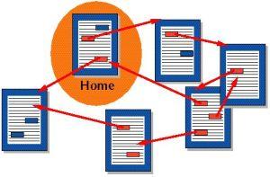 Hypertext diagram